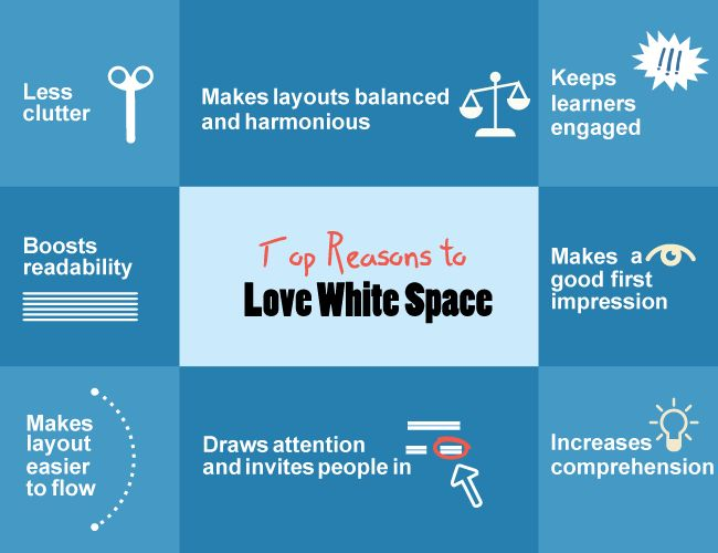 Yes, White Space Is Good For Screen Design in eLearning. Here's why: