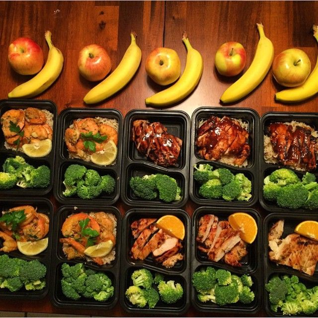 <3 Meal Planning