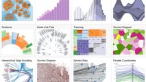 Материалы вебинара «Создание анимированной инфографики» | Теплица Социальных Технологий (ТеСТ)