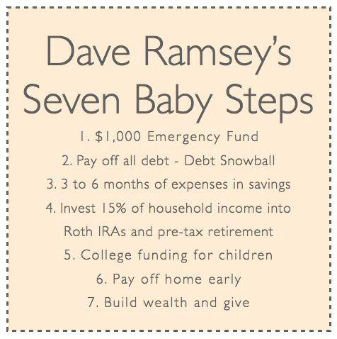 Dave Ramsey's Baby Steps Printable