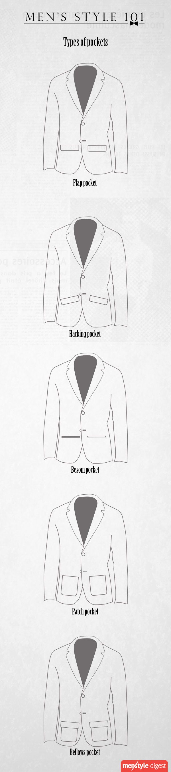How to identify the #pockets on your #jackets