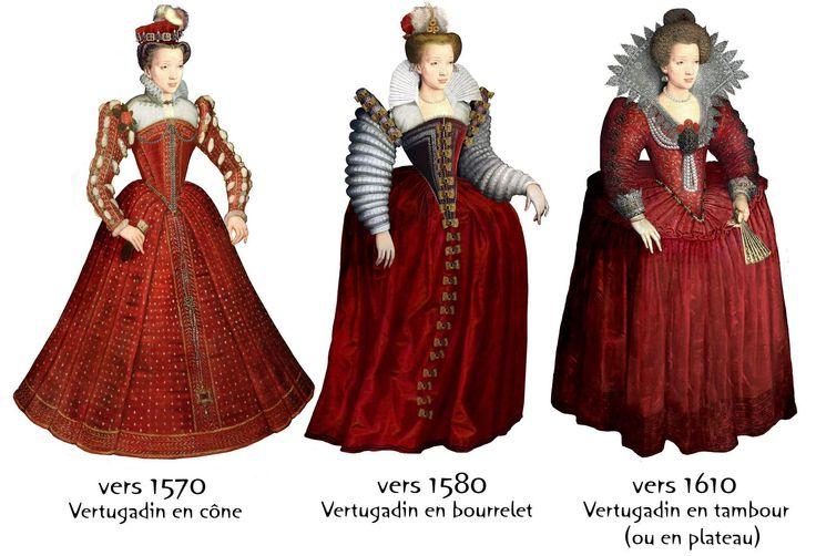 16世紀ルネサンス貴族女性。イングランド。 Petticoat(ペティコート)=スカートの下に着る下着。時代毎にその素材や構成、使い道は異なる。ルネサンス期のペティコートはファージンゲールとも呼ばれ、鯨骨などで枠を作ってスカートを大きく膨らませる機能がある。素材は滑りを良くするため、絹が好まれた。 イタリアやスペインでは円錐形を作るペティコートが多いが、イギリスではタイヤ型の腰を使ってドラム形のスカートにする。 Mode générale - Le costume historique