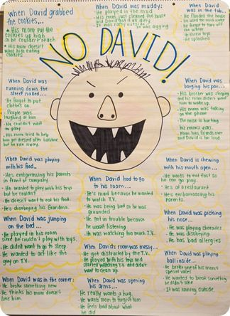 """Used the book """"No David"""" to practice making inferences (good guesses) about what was happening.  Before reading, looked at each picture, wrote down a guess and added a blurb about the picture clue they used to make it."""