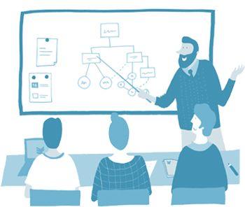 E fact: een online tool met veel mogelijkheden voor zowel studenten als docenten. Delen van studiemateriaal, leren van grote stukken tekst: het kan allemaal