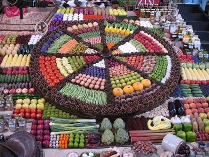 Supermarket in Holland Otra manera precios de presentar productos organicos para jugar y atraer a los consumidores!