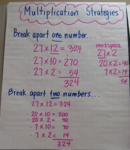 Multiplication Strategies Good to connect distributive property with