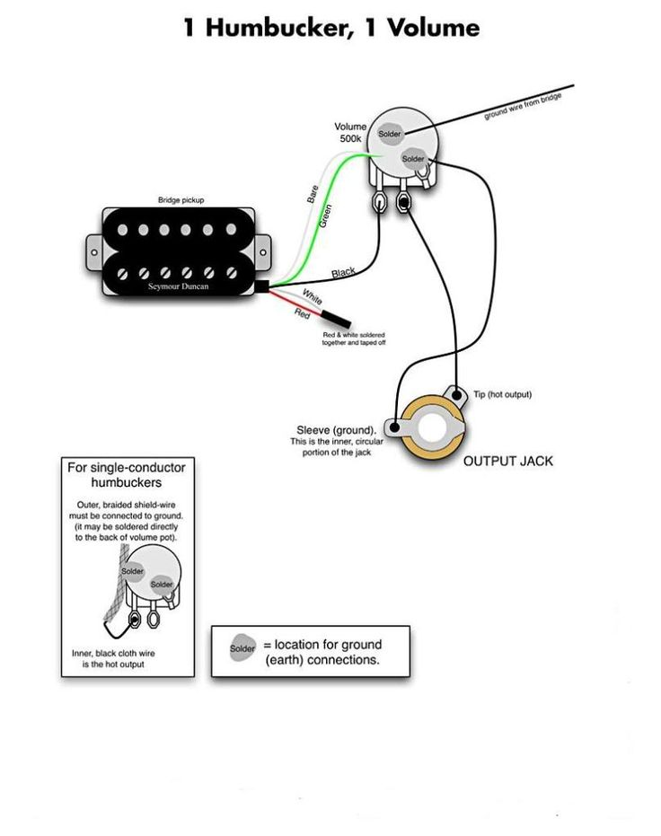 Wiring One Humbucker Pickup