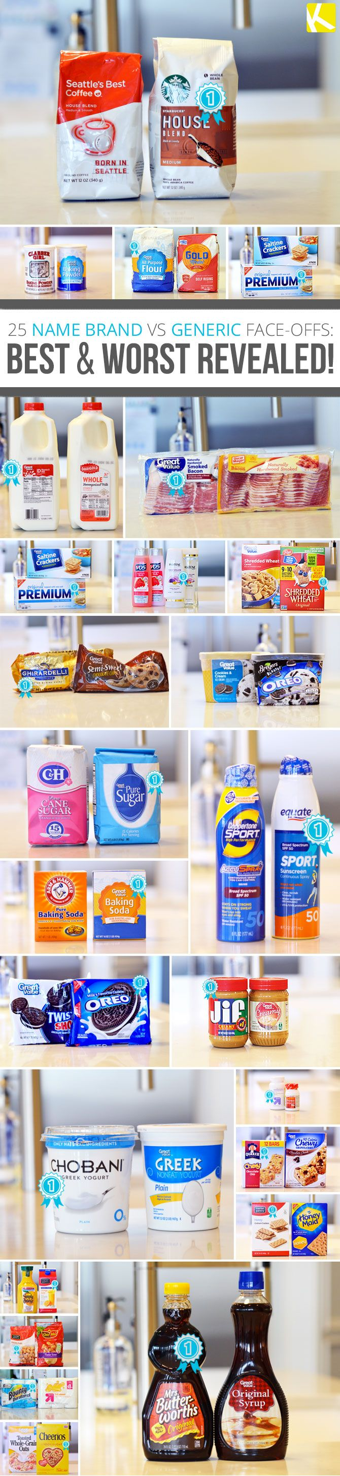 Are name brand products always the best tasting? Not always! – 25 NAME BRAND vs. GENERIC Face-Offs!