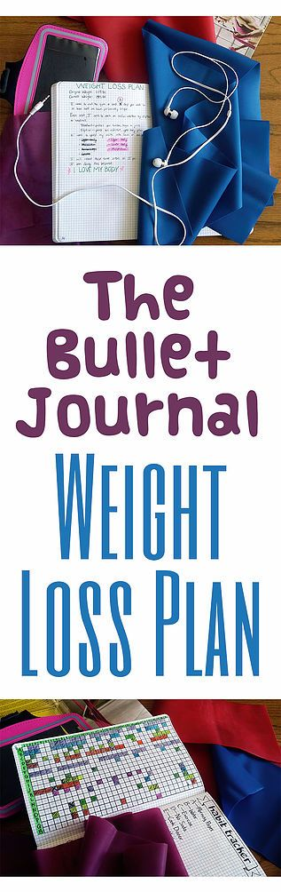 Using the Bullet Journal to lose weight is so handy!