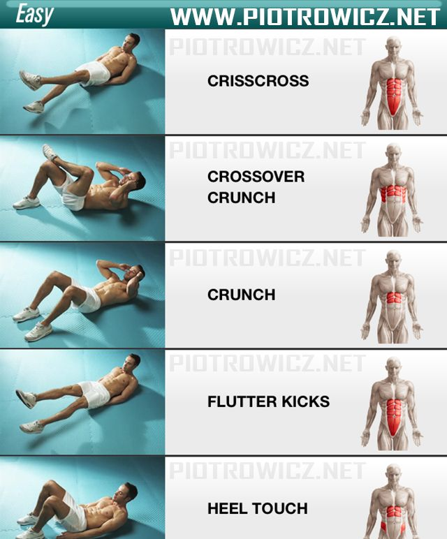 Sixpack Workouts... - The Gym Is My Bitch - www.GymBitch.eu
