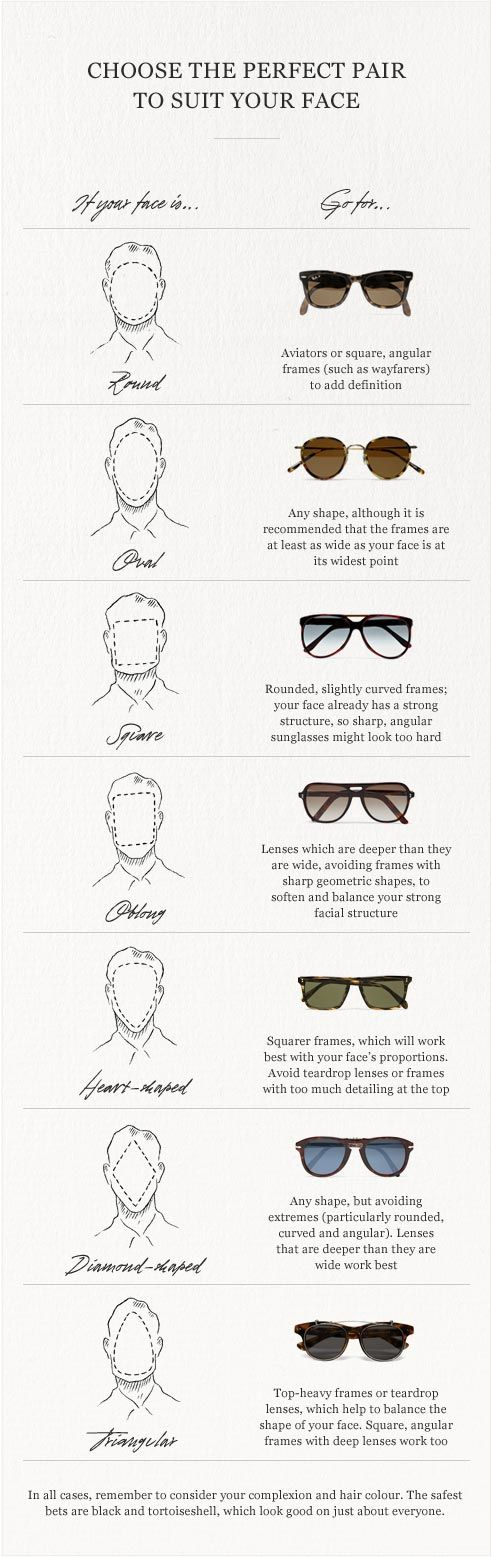 Choosing Your Perfect SunglassesMenfashion, Face Shapes, Styleguide, Men Fashion, Faceshape, Style Guide, Perfect Pairings, Choo The Right, Sunglasses