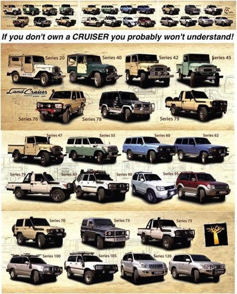 All a Land Cruiser