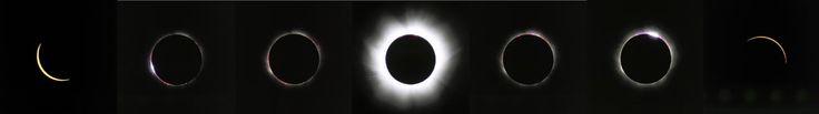 Her kan du lese hvordan du kan lære barn og unge om solformørkelse. 20. mars 2015 kan du observere dette fennomenet utenfor din egen stuedør.