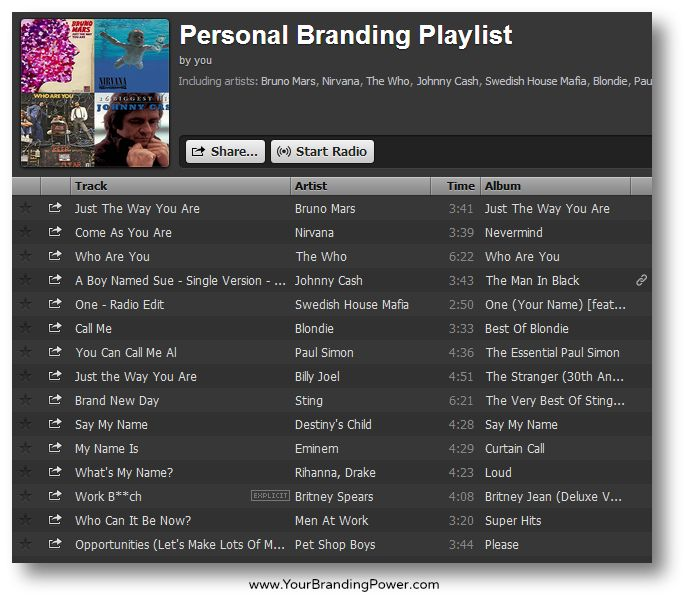 Solved: Spotify Personal Statistics - The Spotify Community