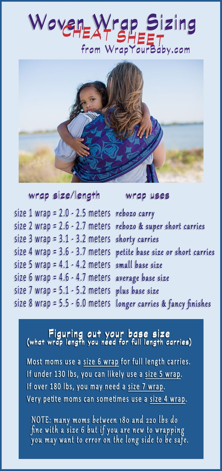 Cheat Sheet for Woven Wrap Lengths and Sizing - how to pick a wrap size, and carries by wrap aize