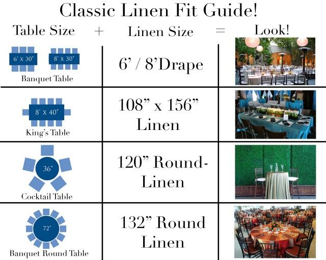 wedding table size chart. dining - classic cheat sheet chart of some our most popular table sizes and the linen that go with them. wedding size e