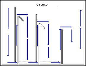 Bastante difundido em aquários de médio e grande porte é um excelente filtro, com uma capacidade muito grande de filtragem e simples manutenção.