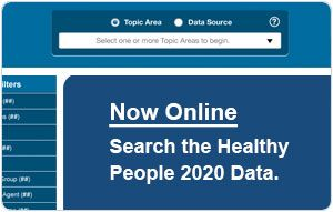 Search Healthy People 2020 data