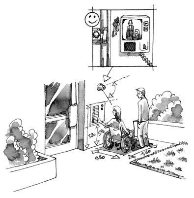 les 64 meilleures images du tableau architecture r glementation accessibilit b timents d. Black Bedroom Furniture Sets. Home Design Ideas