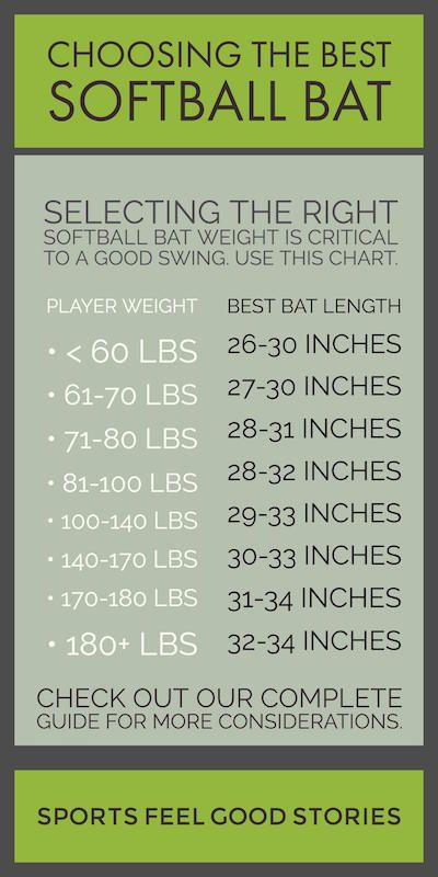 The  Best Best Softball Bats Ideas On   Softball