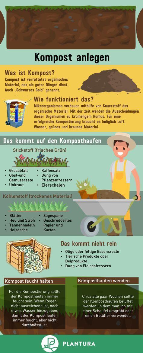 Kompost erstellen. Was ist Kompost und wie funktioniert ein Komposthaufen? Wir geben …   – Garten