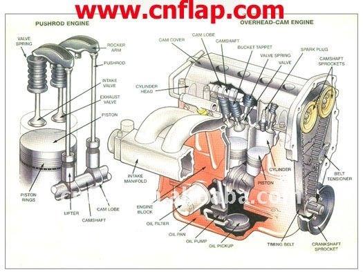 mitsubishi pajero engine diagram mitsubishi image mitsubishi 4d56 engine diagram car wiring schematic diagram on mitsubishi pajero engine diagram