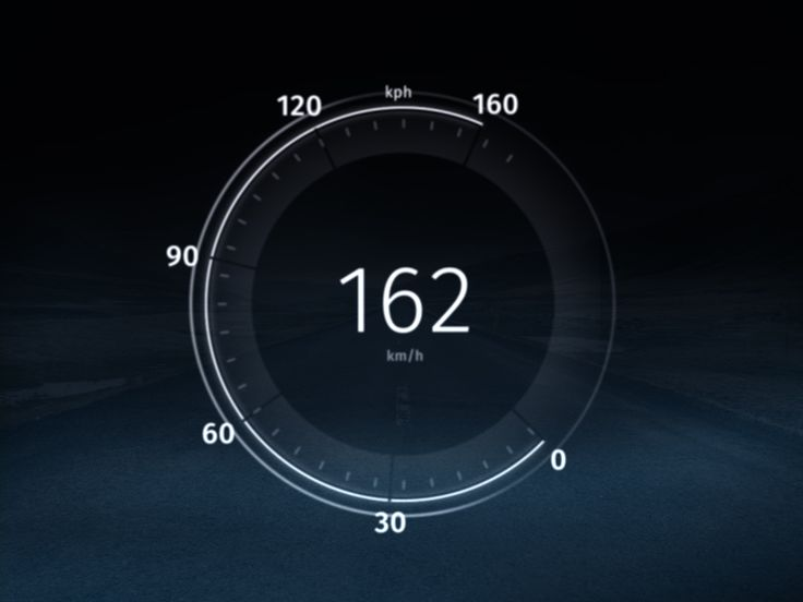 Speedometer UI by Aswin - Dribbble