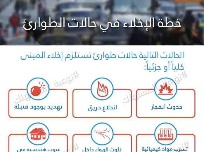 انفوجرافيك خطة الإخلاء في حالات الطوارئ School Photos School Photo