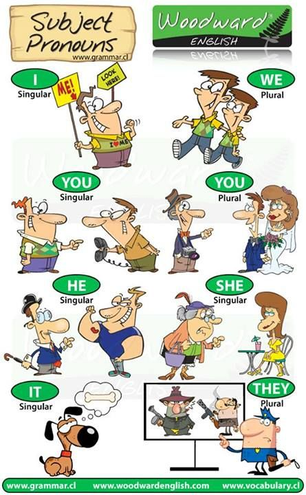 English for your kids - Subject pronouns