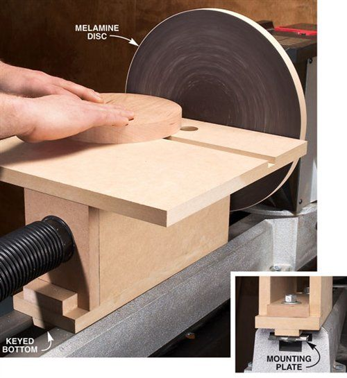Lathe and Disc Sander Combo - The Woodworker's Shop - American Woodworker