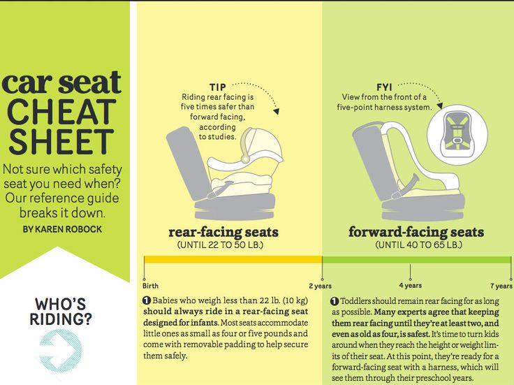 103 best Car Seat Safety images on Pinterest | Car seat safety, Car