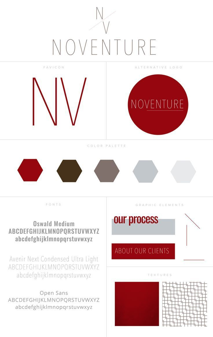 Modern Minimalist Branding Style Board For An Executive Search