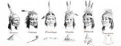 Six Nations of the Iroquois Confederacy (Haudenosaunee). The Six Nations are: Mohawk, Oneida, Onondaga, Cayuga, Seneca and Tuscarora.