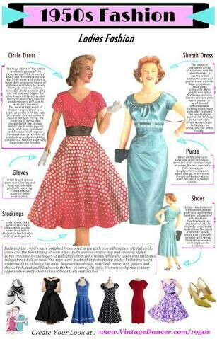 In 1953 hemlines, waistlines and hairlines all grew shorter in 1953. People began to feel a little more freedom when it came to their fashion choices. No longer they feel that they had to conform to a certain look for a certain situations.