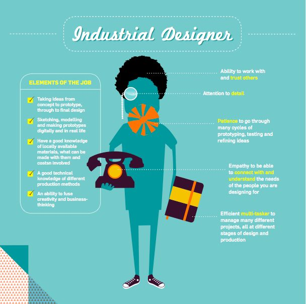 CCDI: [Want to be an Industrial Designer?]