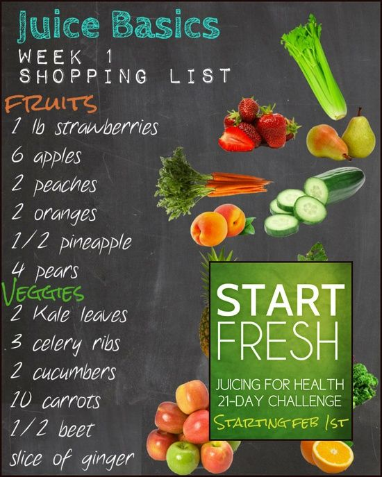 Week 1 Shopping List This shopping list is for 1 juice per day. If you would like to juice more than once a day, adjust shopping list amounts accordingly. Remember to eat healthy too!!