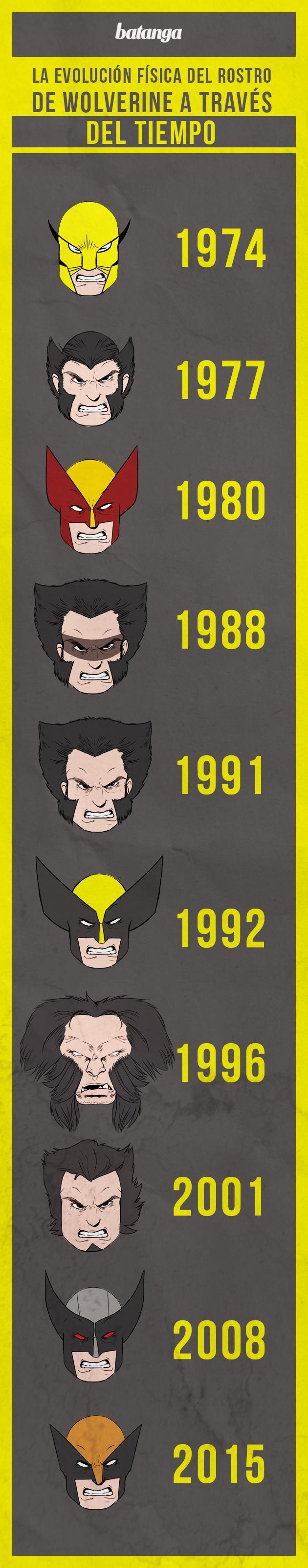 ¡mira La Evoluci�n F�sica Del Rostro De Wolverine A Trav�s Del Tiempo!