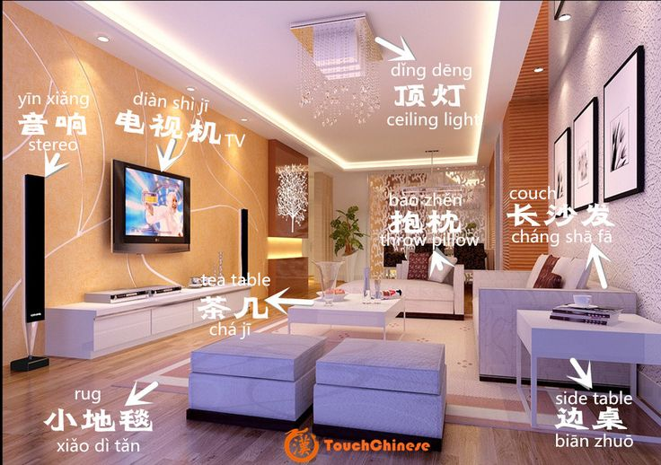 38 Best Daily Life In Mandarin Chinese Images On Pinterest Chinese Vocabulary And Chinese