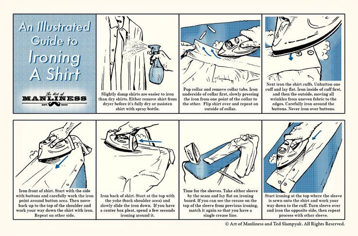 Heading Out on Your Own — Day 23: How to Iron a Dress Shirt | The Art of Manliness