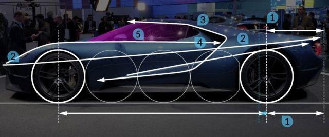 Ford GT - Car Design News
