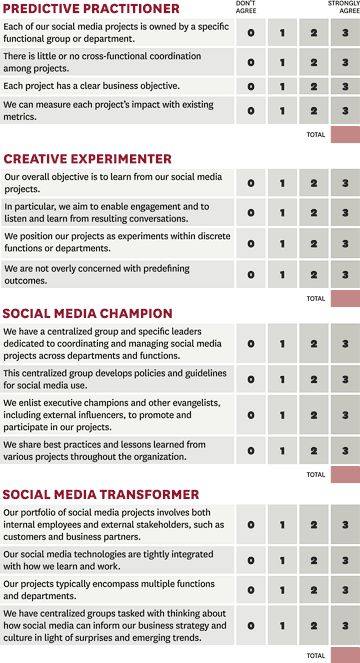 114 best Work images on Pinterest Customer experience, Business - sample resume program manager
