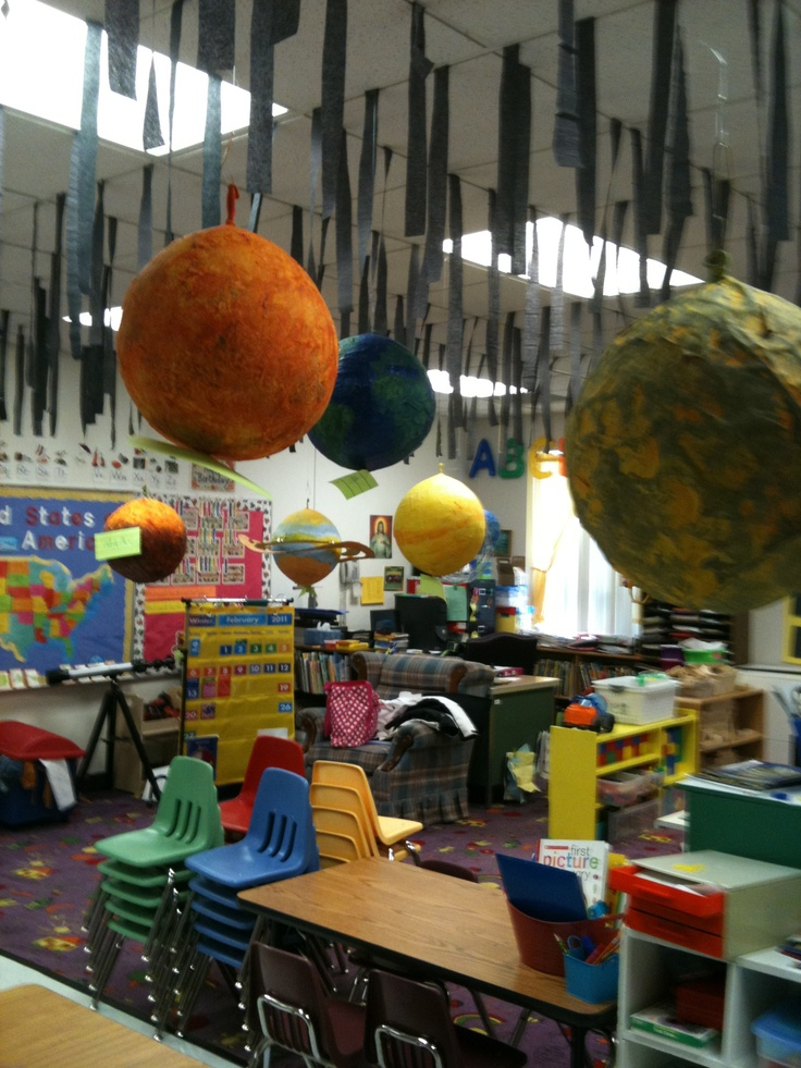 24 best images about srp story corner on pinterest - Hanging planets decorations ...
