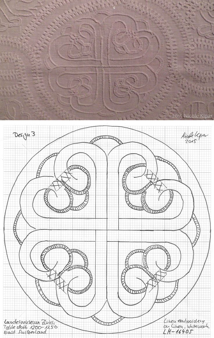 Outline embroidery designs for tablecloth - Embroidered Tablecloth Z Rich Embroidery Designs And Patterns