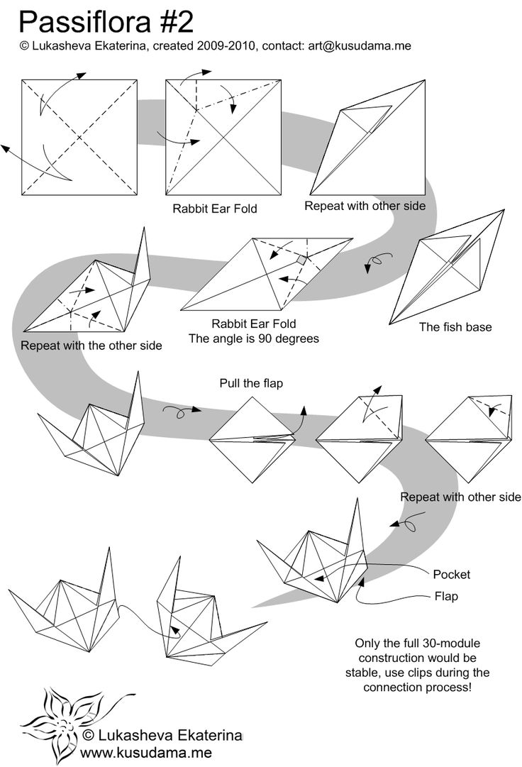 135 best kusudamas images on pinterest modular origami paper diagram for passiflorarhomb kusudama pooptronica