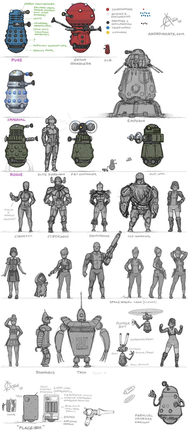 Doctor Who Cybermen, Dalek, Ice Warrior, Trod rough concepts. If only BBC had 10x their budget...