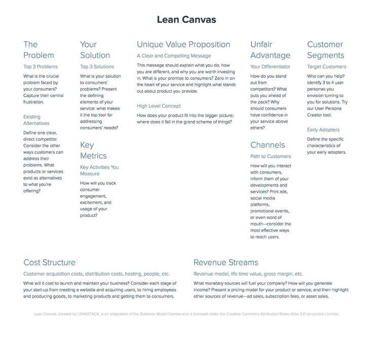How To Create A Lean Canvas A Stepbystep Guide Xtensio