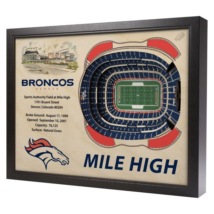 NFL Denver Broncos StadiumViews Wall Art - Sports Authority Field at Mile High