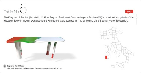 """Sessantuna"" table 5"
