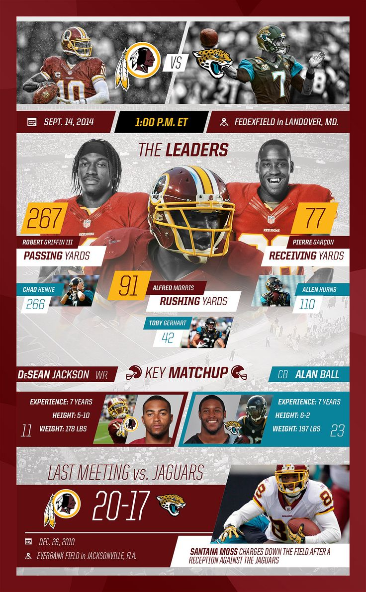 42 best redskins all time images on pinterest washington