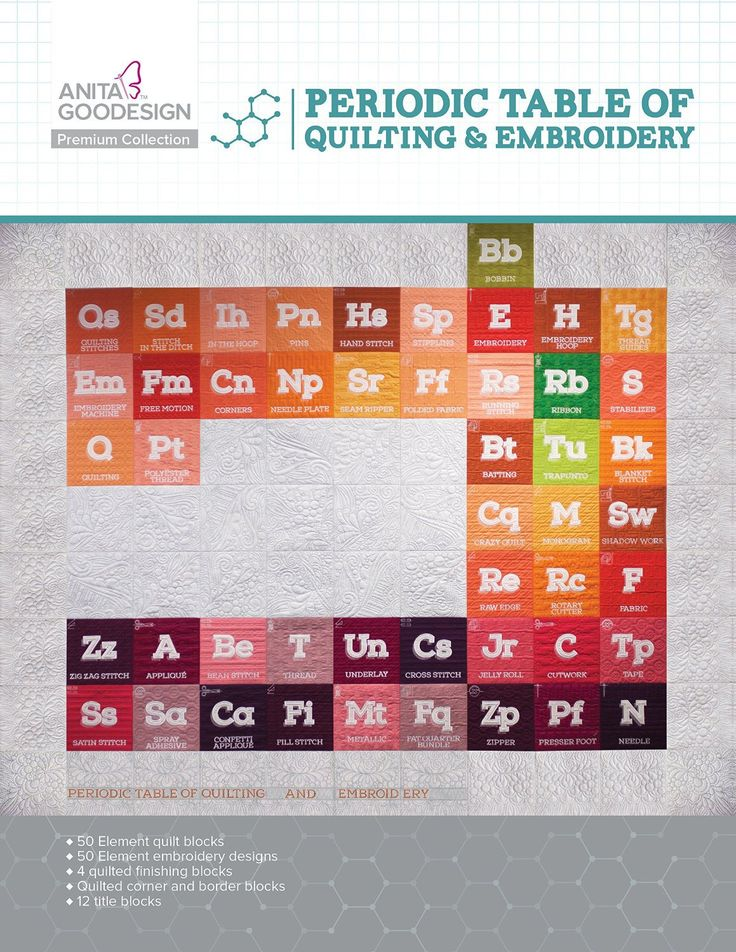 28 best periodic table images on pinterest periodic table periodic table of quilting and embroidery seeyouguys urtaz